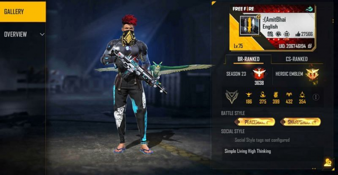 Free Fire ID of Amitbhai : Free Fire ID of Desi Gamer, Monthly Income, phone number and more.
